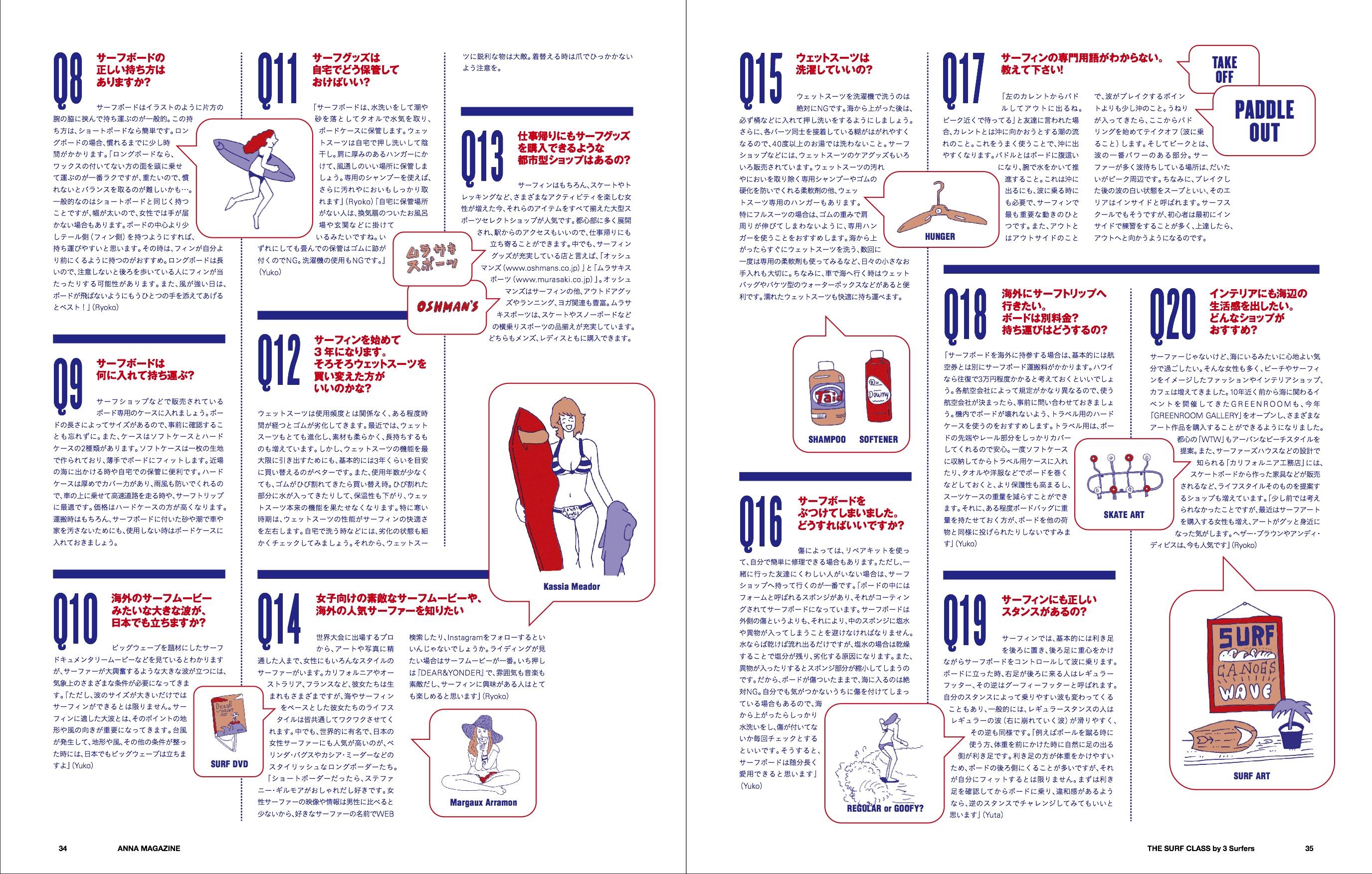 anna magazine Vol.1 P18