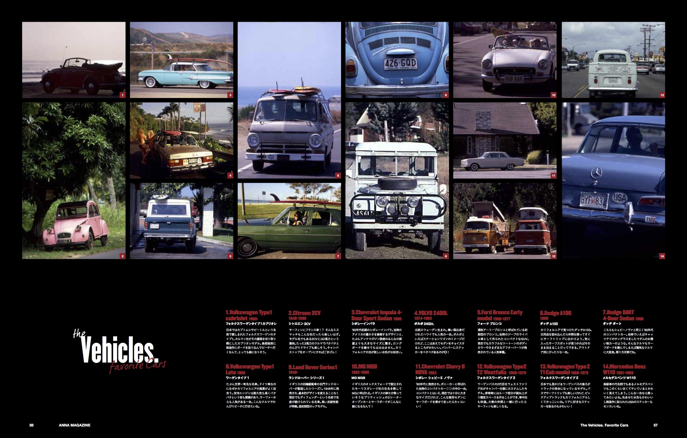 anna magazine Vol.1 P28