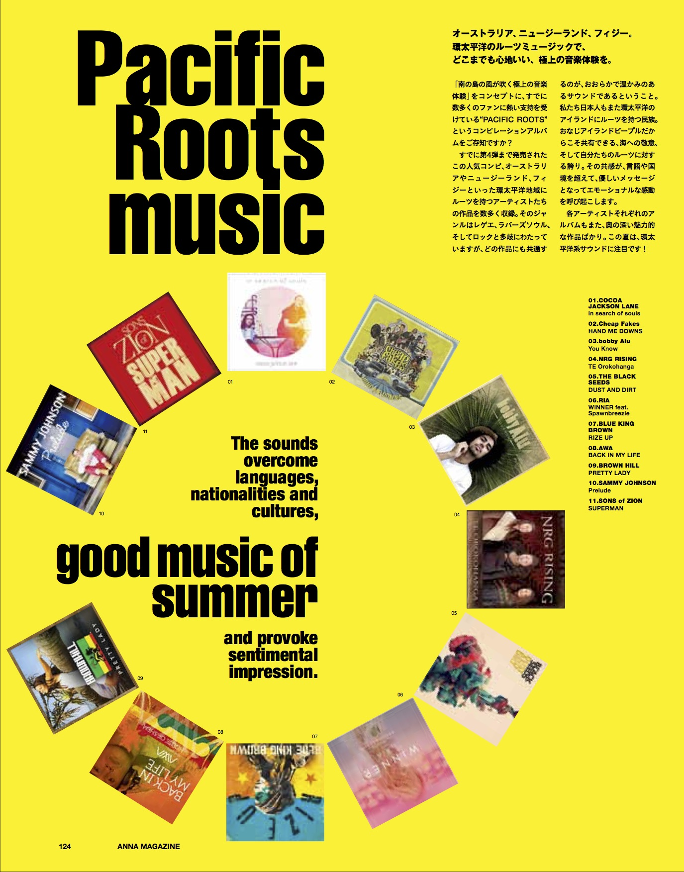 anna magazine Vol.3 P38